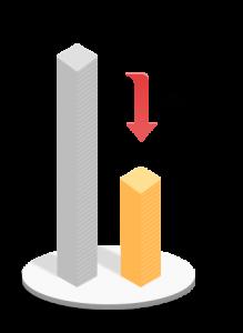 Tibero - 50% TCO Reduction