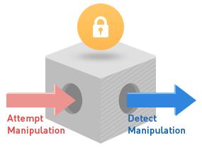 Tibero Digital Signing Manipulation Detection